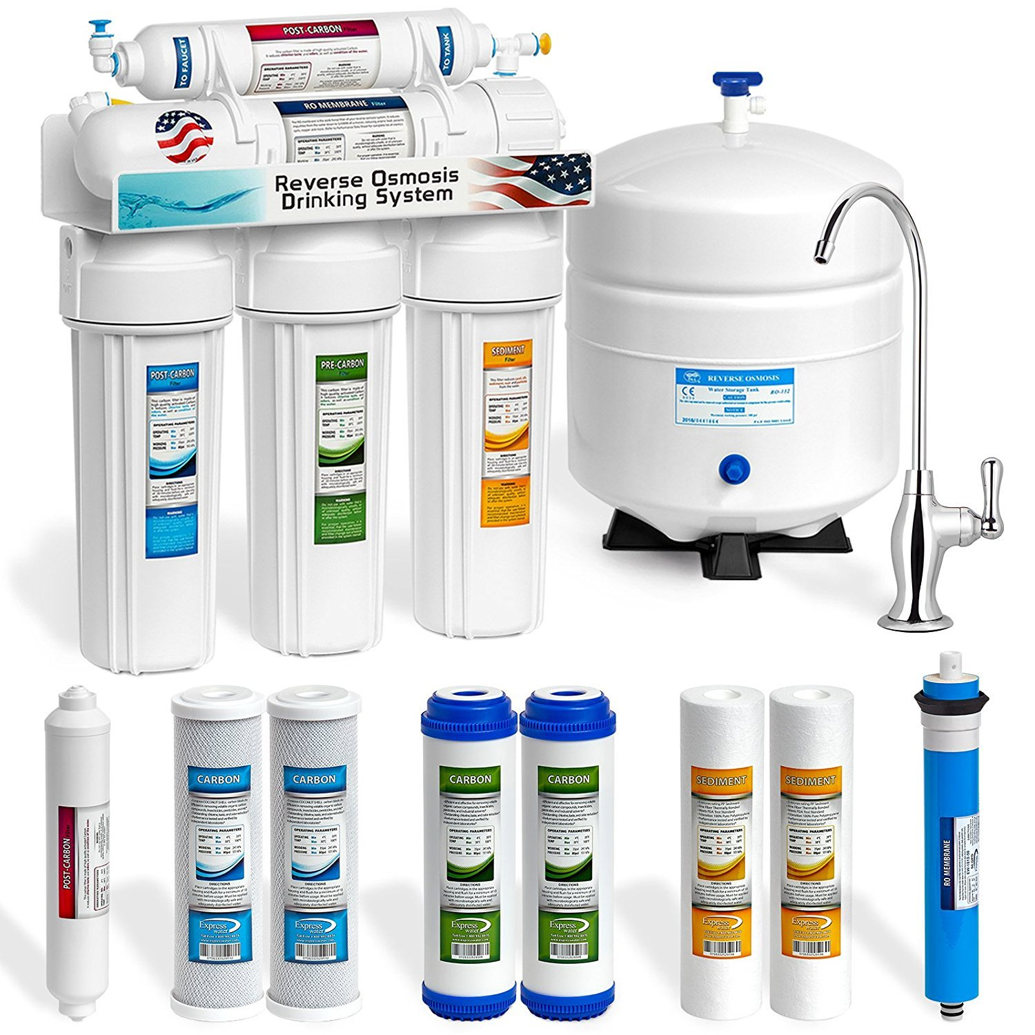 Best Reverse Osmosis Filter Systems